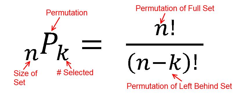 permutation equation related keywords suggestions permutation equation long tail keywords. Black Bedroom Furniture Sets. Home Design Ideas